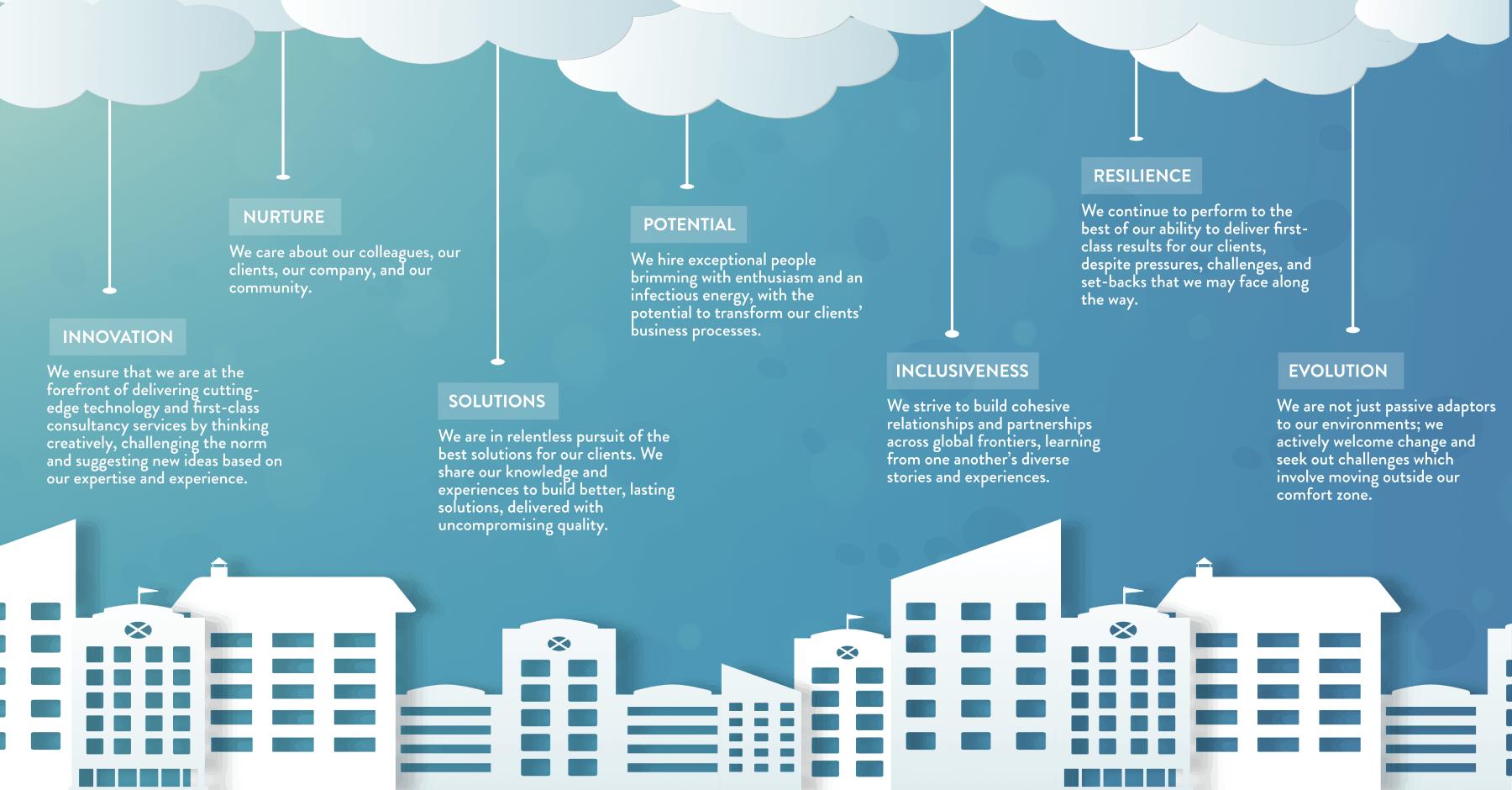 VoxFP-Core-Values