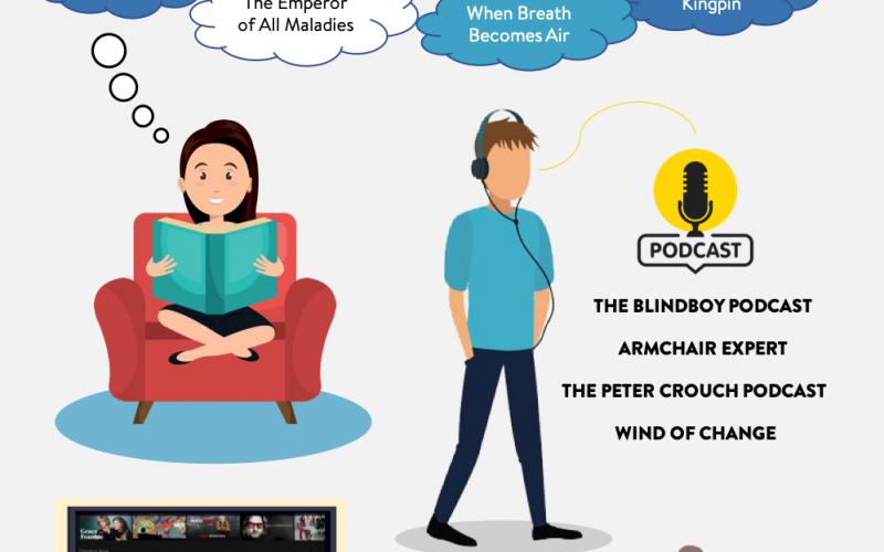 Staff-poll-read-watch-listen-061820